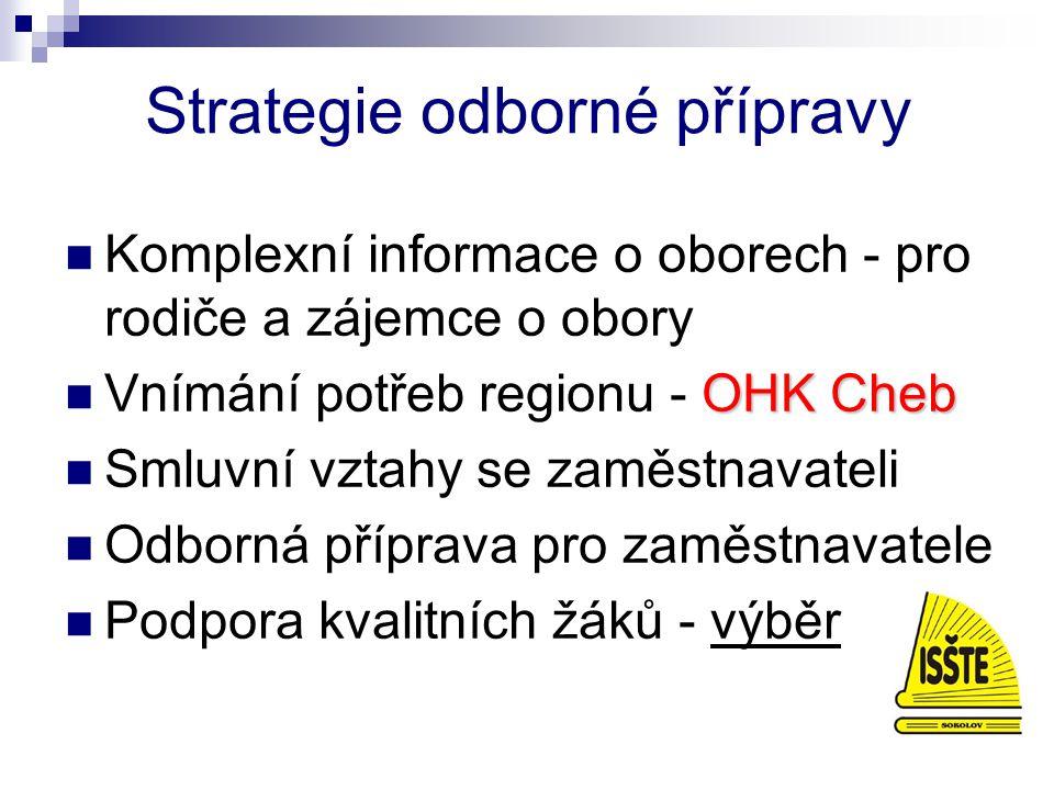 Strategie odborné přípravy Komplexní informace o oborech - pro rodiče a zájemce o obory OHK Cheb Vnímání potřeb regionu - OHK Cheb Smluvní vztahy se zaměstnavateli Odborná příprava pro zaměstnavatele Podpora kvalitních žáků - výběr