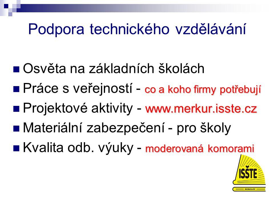 Spolupráce se zaměstnavateli ZÁJEM z firmy..