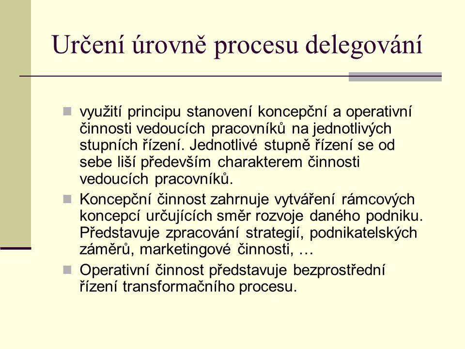 Určení úrovně procesu delegování využití principu stanovení koncepční a operativní činnosti vedoucích pracovníků na jednotlivých stupních řízení. Jedn