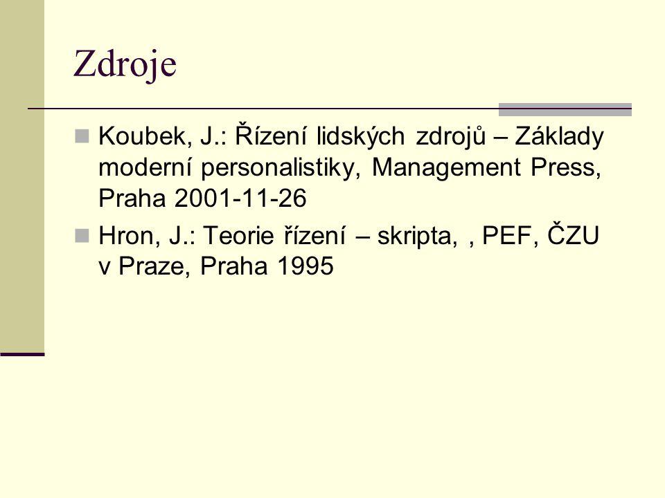 Zdroje Koubek, J.: Řízení lidských zdrojů – Základy moderní personalistiky, Management Press, Praha 2001-11-26 Hron, J.: Teorie řízení – skripta,, PEF