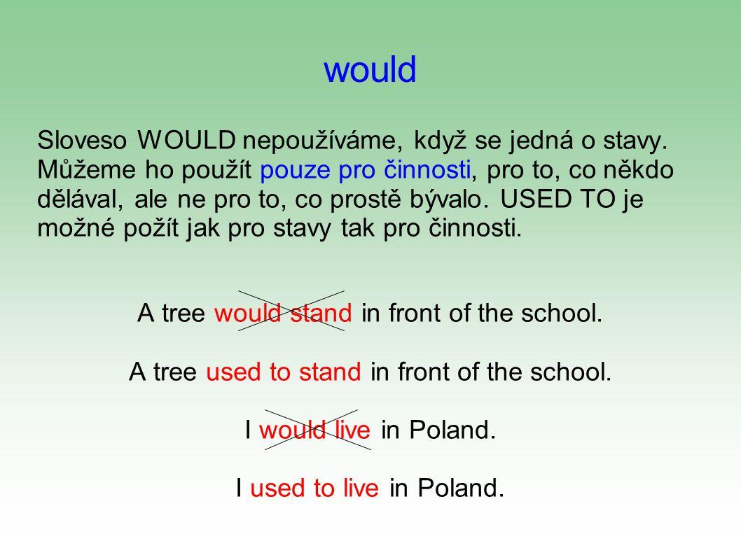 would Sloveso WOULD nepoužíváme, když se jedná o stavy.
