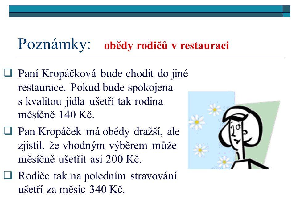 Poznámky: obědy rodičů v restauraci  Paní Kropáčková bude chodit do jiné restaurace. Pokud bude spokojena s kvalitou jídla ušetří tak rodina měsíčně