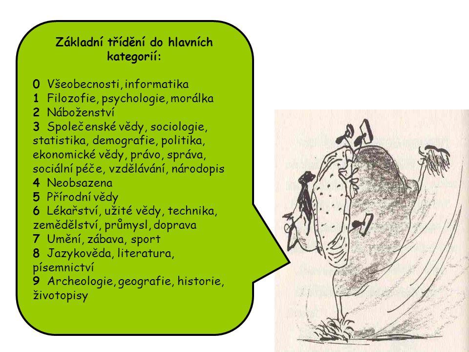 Základní třídění do hlavních kategorií: 0 Všeobecnosti, informatika 1 Filozofie, psychologie, morálka 2 Náboženství 3 Společenské vědy, sociologie, st