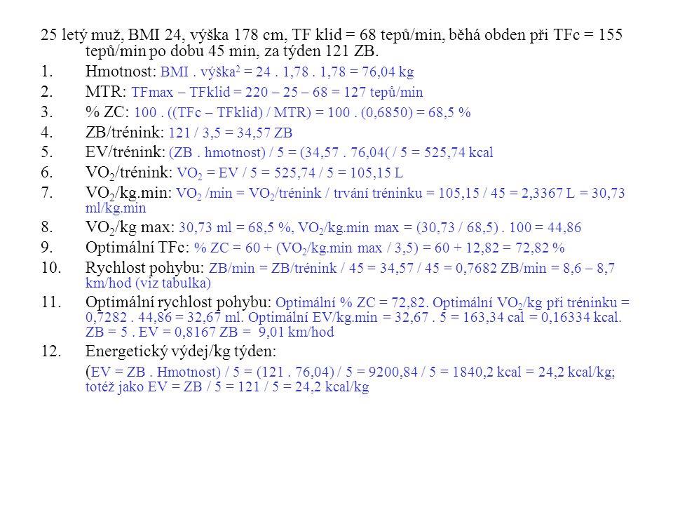 25 letý muž, BMI 24, výška 178 cm, TF klid = 68 tepů/min, běhá obden při TFc = 155 tepů/min po dobu 45 min, za týden 121 ZB.