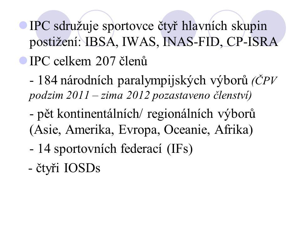 IPC sdružuje sportovce čtyř hlavních skupin postižení: IBSA, IWAS, INAS-FID, CP-ISRA IPC celkem 207 členů - 184 národních paralympijských výborů (ČPV