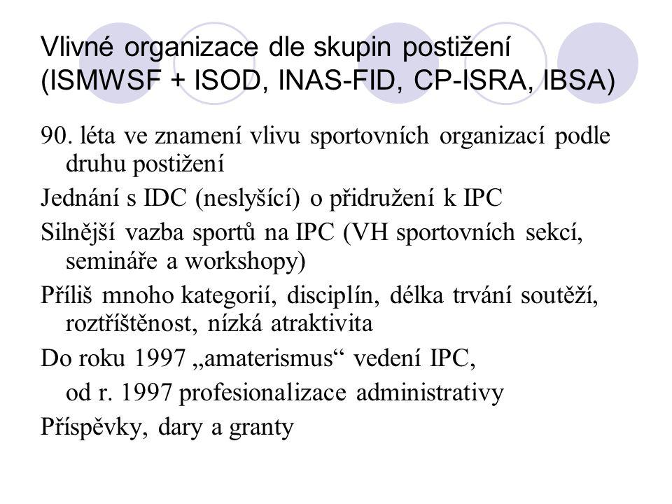 Vlivné organizace dle skupin postižení (ISMWSF + ISOD, INAS-FID, CP-ISRA, IBSA) 90. léta ve znamení vlivu sportovních organizací podle druhu postižení