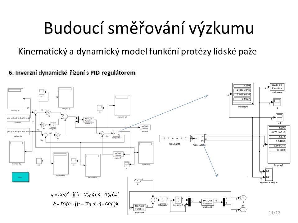 Budoucí směřování výzkumu Kinematický a dynamický model funkční protézy lidské paže 11/1223.11.2010 6. Inverzní dynamické řízení s PID regulátorem