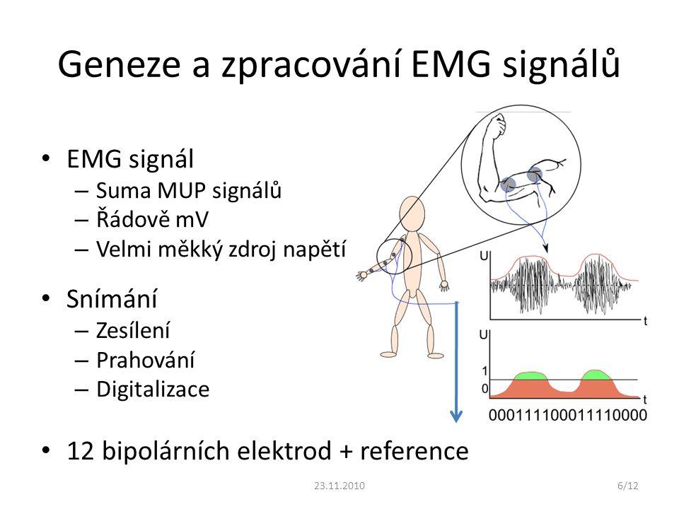 EMG signál – Suma MUP signálů – Řádově mV – Velmi měkký zdroj napětí Snímání – Zesílení – Prahování – Digitalizace 12 bipolárních elektrod + reference