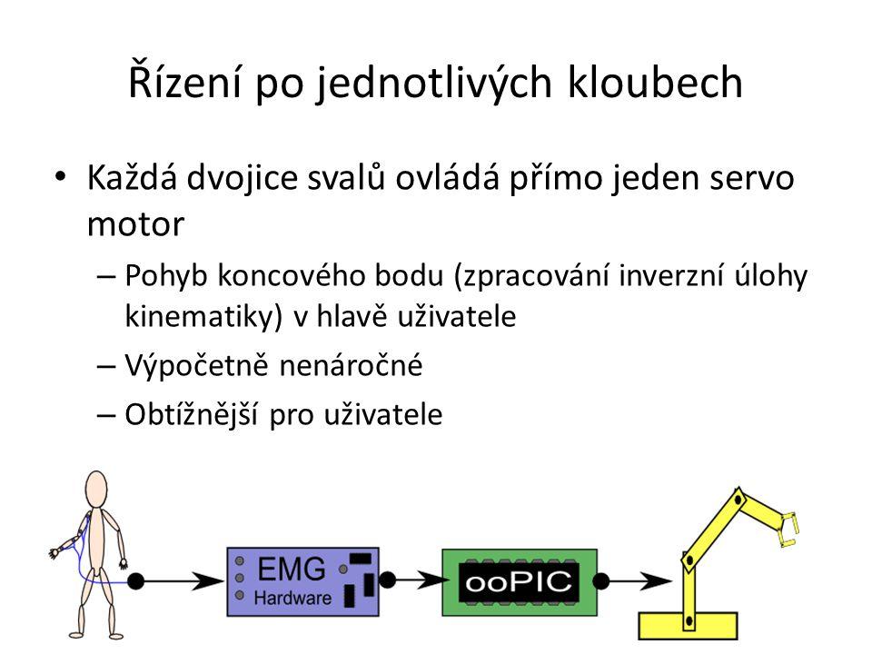 Každá dvojice svalů ovládá přímo jeden servo motor – Pohyb koncového bodu (zpracování inverzní úlohy kinematiky) v hlavě uživatele – Výpočetně nenároč