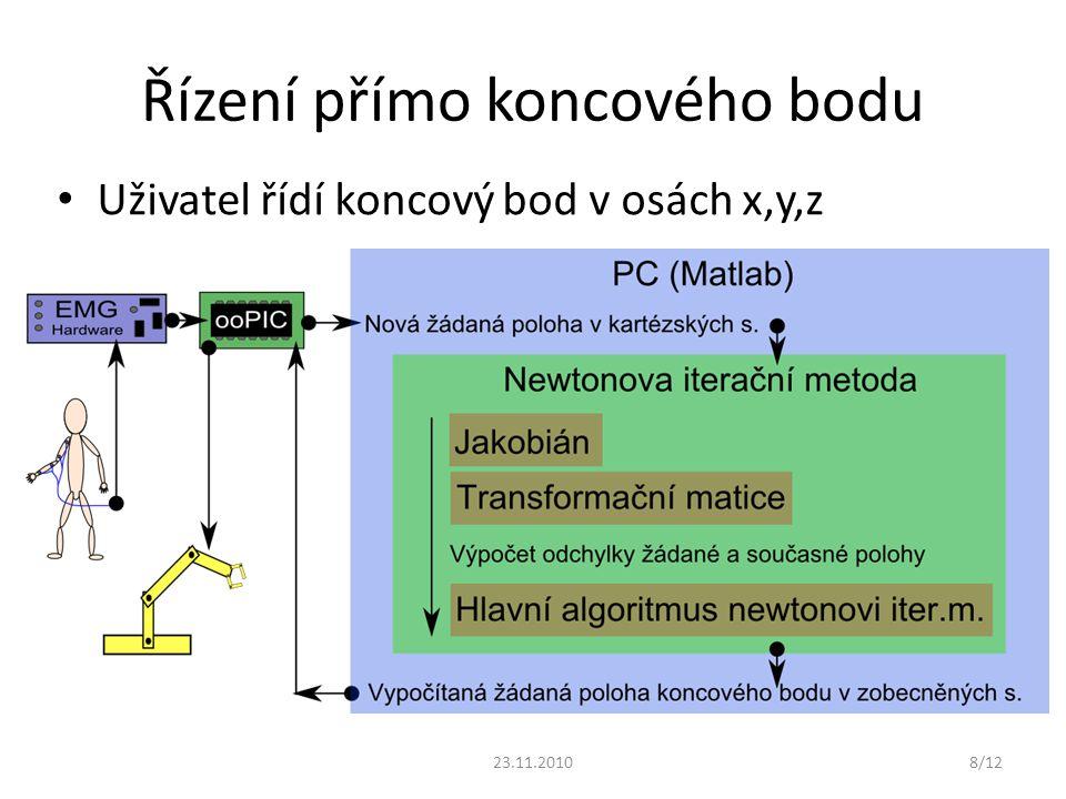 Uživatel řídí koncový bod v osách x,y,z Řízení přímo koncového bodu 8/1223.11.2010