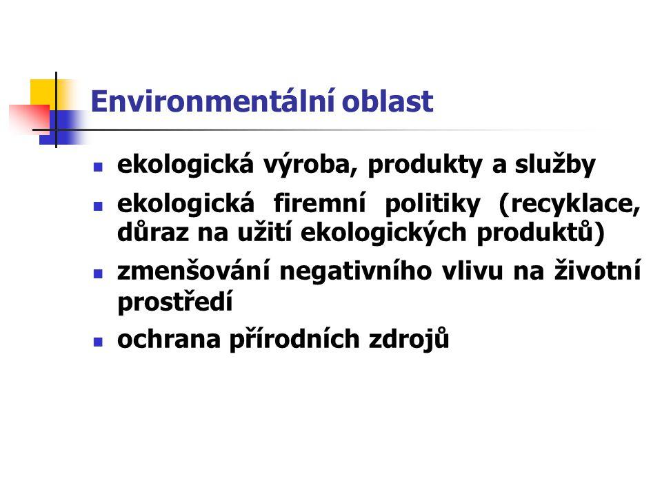Environmentální oblast ekologická výroba, produkty a služby ekologická firemní politiky (recyklace, důraz na užití ekologických produktů) zmenšování n