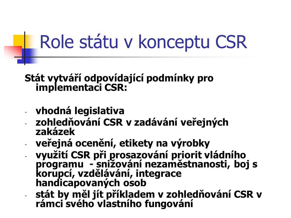 Role státu v konceptu CSR Stát vytváří odpovídající podmínky pro implementaci CSR: - vhodná legislativa - zohledňování CSR v zadávání veřejných zakáze