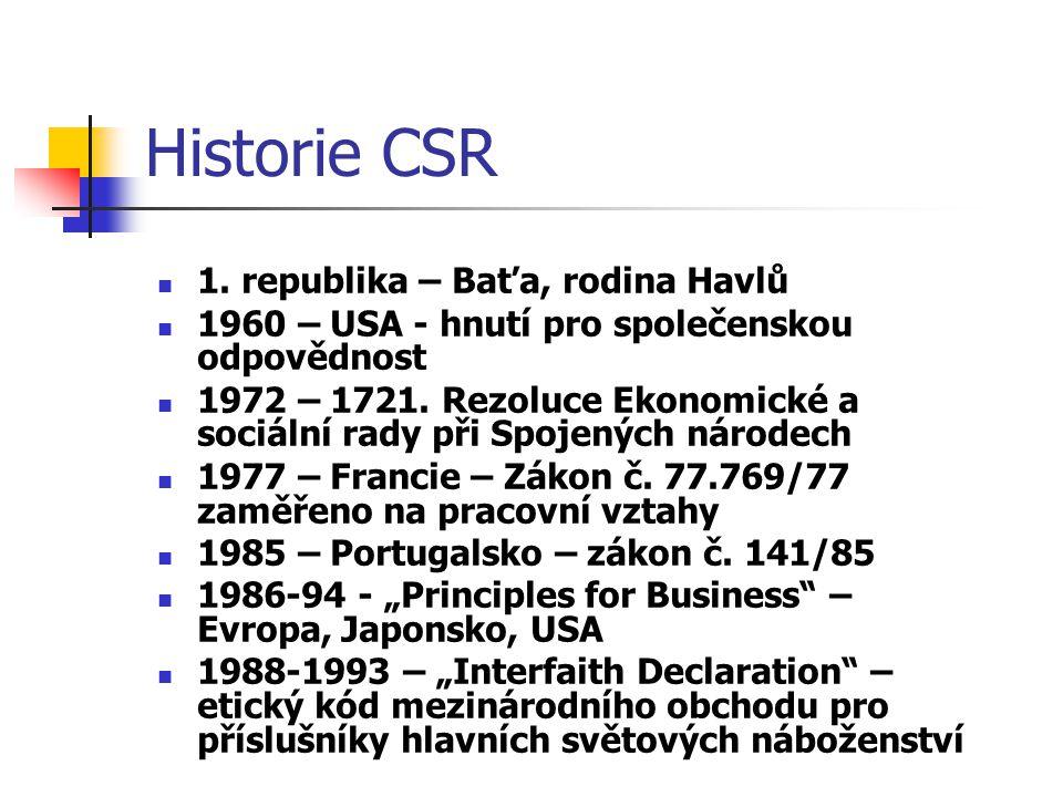 Historie CSR 1. republika – Baťa, rodina Havlů 1960 – USA - hnutí pro společenskou odpovědnost 1972 – 1721. Rezoluce Ekonomické a sociální rady při Sp