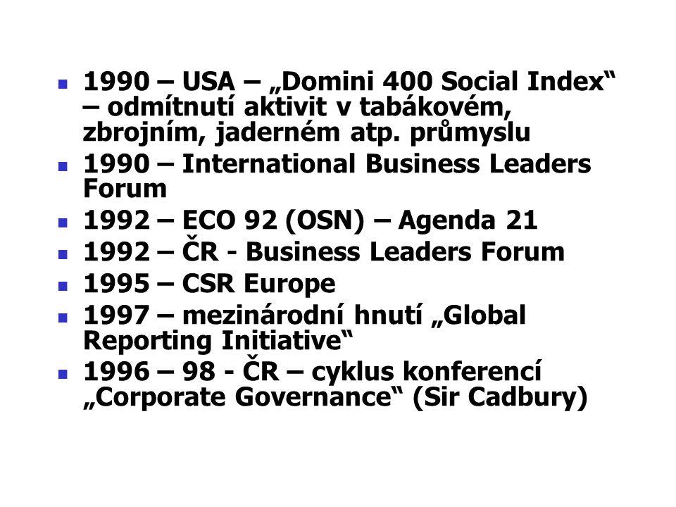 "1990 – USA – ""Domini 400 Social Index"" – odmítnutí aktivit v tabákovém, zbrojním, jaderném atp. průmyslu 1990 – International Business Leaders Forum 1"