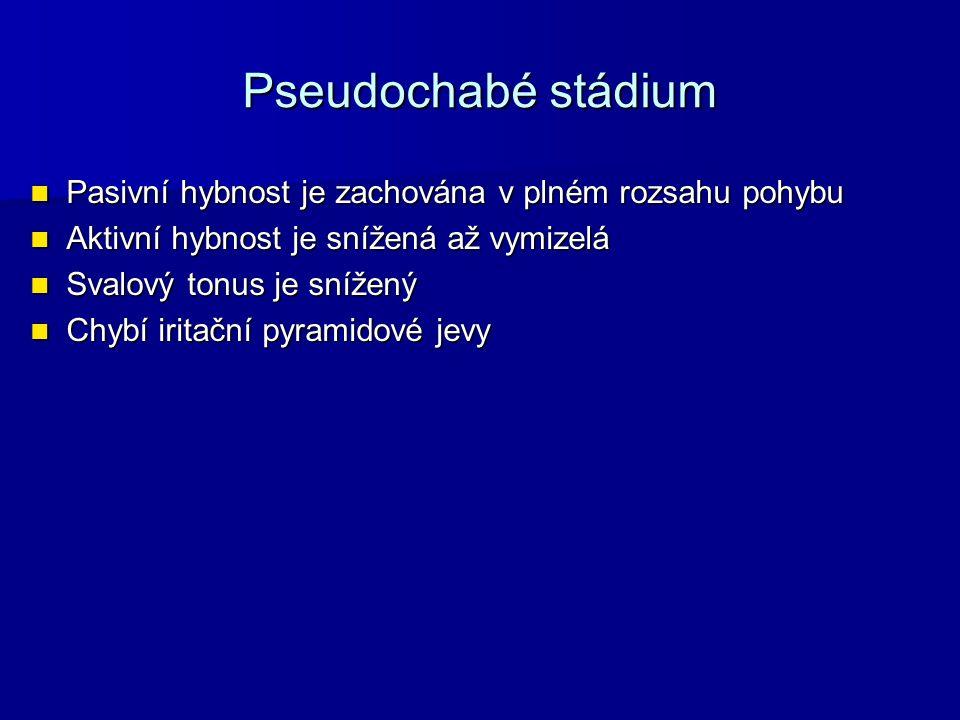 Pseudochabé stádium Pasivní hybnost je zachována v plném rozsahu pohybu Pasivní hybnost je zachována v plném rozsahu pohybu Aktivní hybnost je snížená