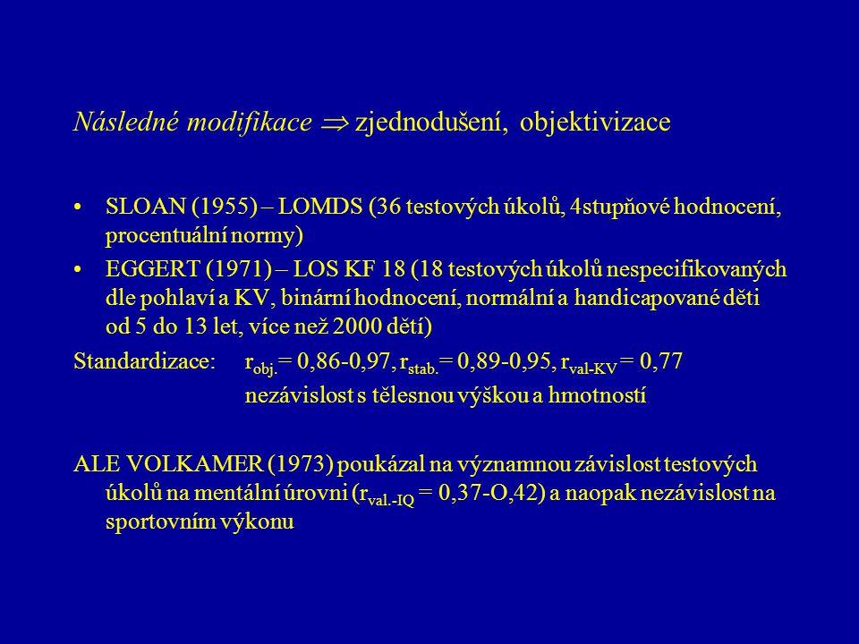 Následné modifikace  zjednodušení, objektivizace SLOAN (1955) – LOMDS (36 testových úkolů, 4stupňové hodnocení, procentuální normy) EGGERT (1971) – LOS KF 18 (18 testových úkolů nespecifikovaných dle pohlaví a KV, binární hodnocení, normální a handicapované děti od 5 do 13 let, více než 2000 dětí) Standardizace:r obj.