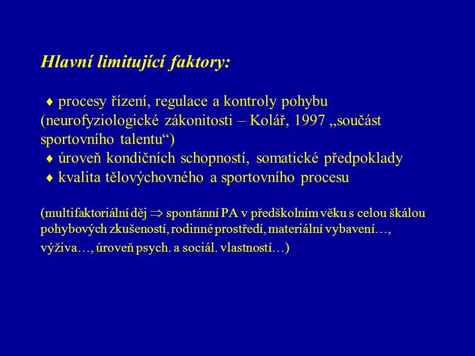 """Hlavní limitující faktory:  procesy řízení, regulace a kontroly pohybu (neurofyziologické zákonitosti – Kolář, 1997 """"součást sportovního talentu )  úroveň kondičních schopností, somatické předpoklady  kvalita tělovýchovného a sportovního procesu (multifaktoriální děj  spontánní PA v předškolním věku s celou škálou pohybových zkušeností, rodinné prostředí, materiální vybavení…, výživa…, úroveň psych."""