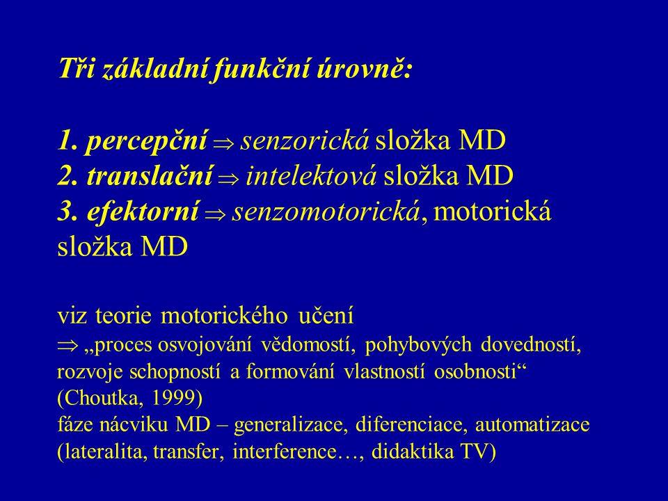 Tři základní funkční úrovně: 1. percepční  senzorická složka MD 2. translační  intelektová složka MD 3. efektorní  senzomotorická, motorická složka