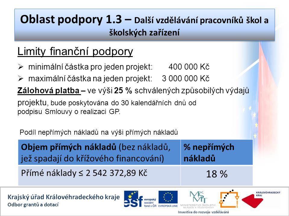 Oblast podpory 1.3 – Další vzdělávání pracovníků škol a školských zařízení Limity finanční podpory  minimální částka pro jeden projekt: 400 000 Kč  maximální částka na jeden projekt:3 000 000 Kč Zálohová platba – ve výši 25 % schválených způsobilých výdajů projektu, bude poskytována do 30 kalendářních dnů od podpisu Smlouvy o realizaci GP.