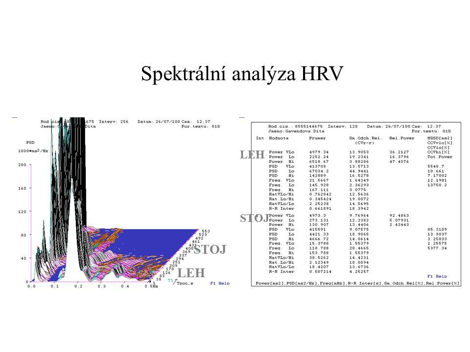 Spektrální analýza HRV STOJ LEH STOJ