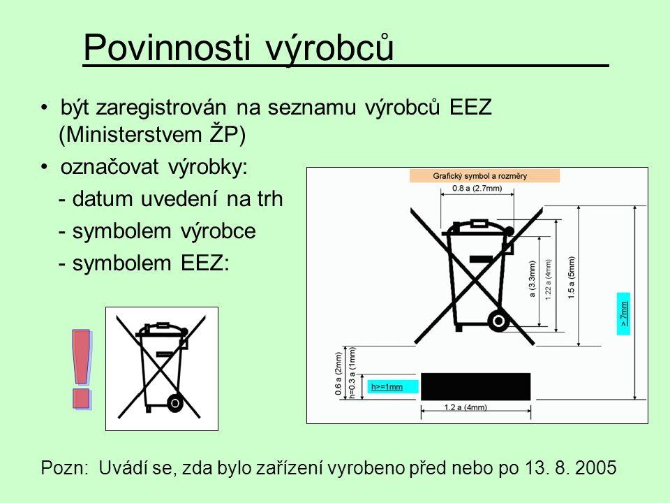 Povinnosti výrobců být zaregistrován na seznamu výrobců EEZ (Ministerstvem ŽP) označovat výrobky: - datum uvedení na trh - symbolem výrobce - symbolem