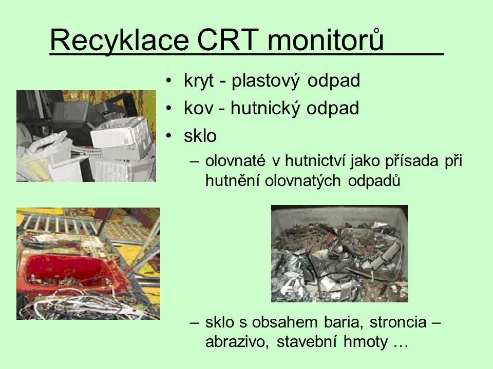 Recyklace CRT monitorů kryt - plastový odpad kov - hutnický odpad sklo –olovnaté v hutnictví jako přísada při hutnění olovnatých odpadů –sklo s obsahe