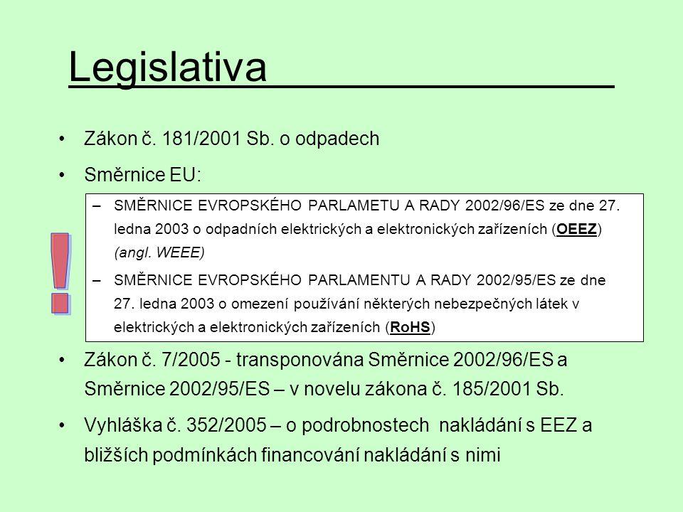 Legislativa Zákon č. 181/2001 Sb. o odpadech Směrnice EU: –SMĚRNICE EVROPSKÉHO PARLAMETU A RADY 2002/96/ES ze dne 27. ledna 2003 o odpadních elektrick
