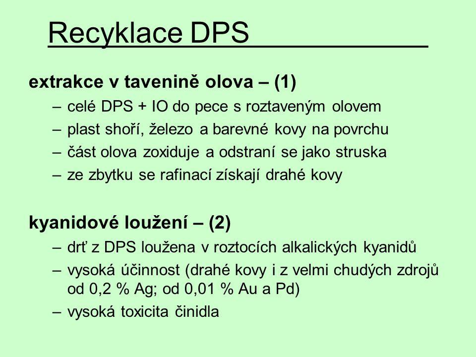 Recyklace DPS extrakce v tavenině olova – (1) –celé DPS + IO do pece s roztaveným olovem –plast shoří, železo a barevné kovy na povrchu –část olova zo