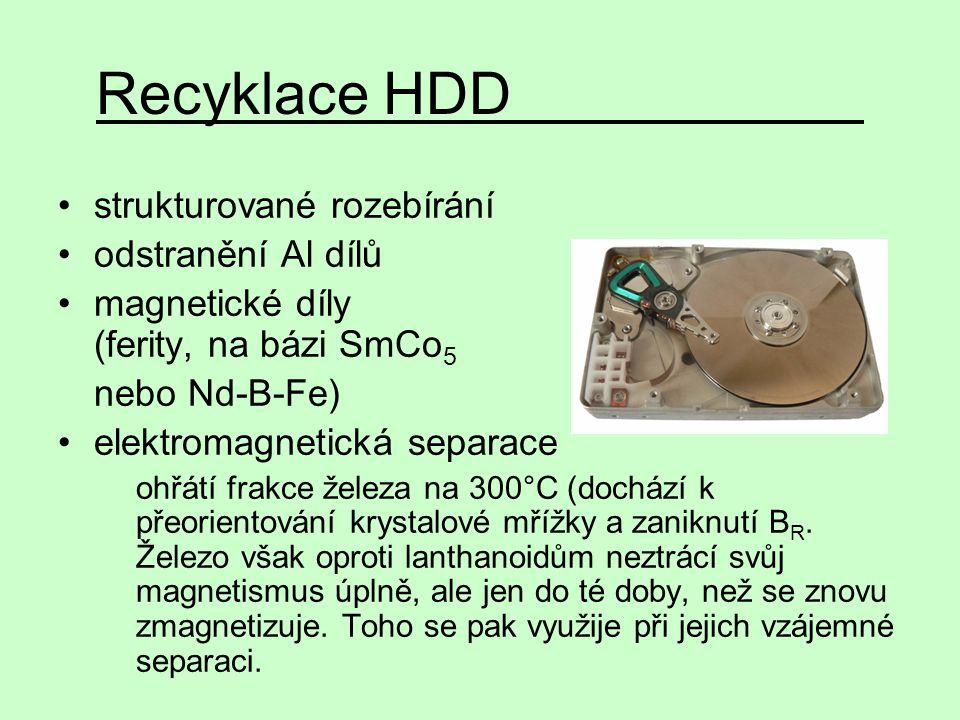 Recyklace HDD strukturované rozebírání odstranění Al dílů magnetické díly (ferity, na bázi SmCo 5 nebo Nd-B-Fe) elektromagnetická separace ohřátí frak