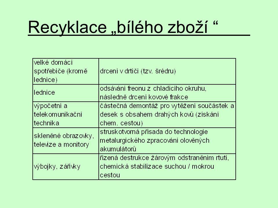"""Recyklace """"bílého zboží """""""