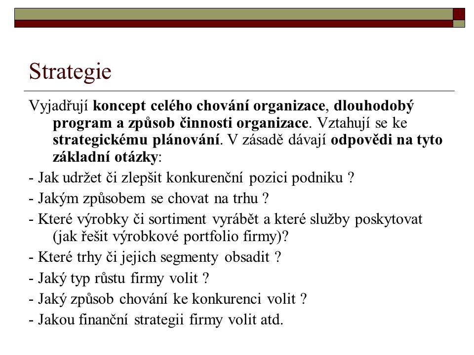 Strategie Vyjadřují koncept celého chování organizace, dlouhodobý program a způsob činnosti organizace. Vztahují se ke strategickému plánování. V zása
