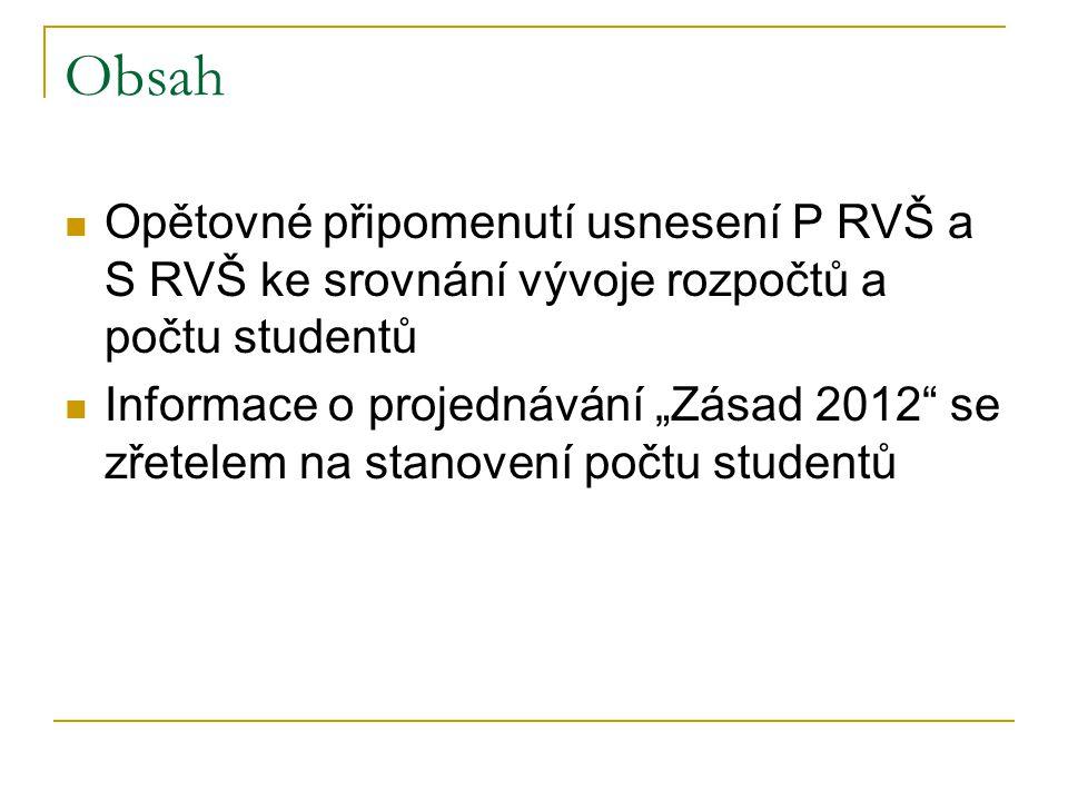 """Obsah Opětovné připomenutí usnesení P RVŠ a S RVŠ ke srovnání vývoje rozpočtů a počtu studentů Informace o projednávání """"Zásad 2012"""" se zřetelem na st"""