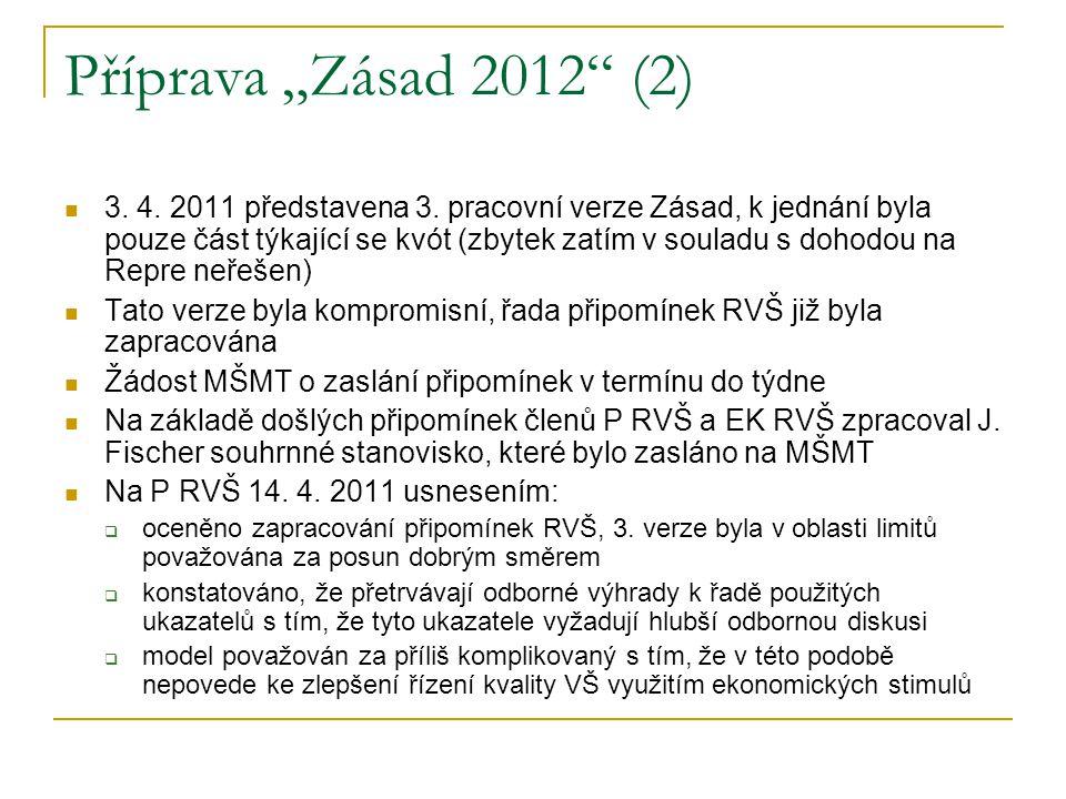 """Příprava """"Zásad 2012"""" (2) 3. 4. 2011 představena 3. pracovní verze Zásad, k jednání byla pouze část týkající se kvót (zbytek zatím v souladu s dohodou"""