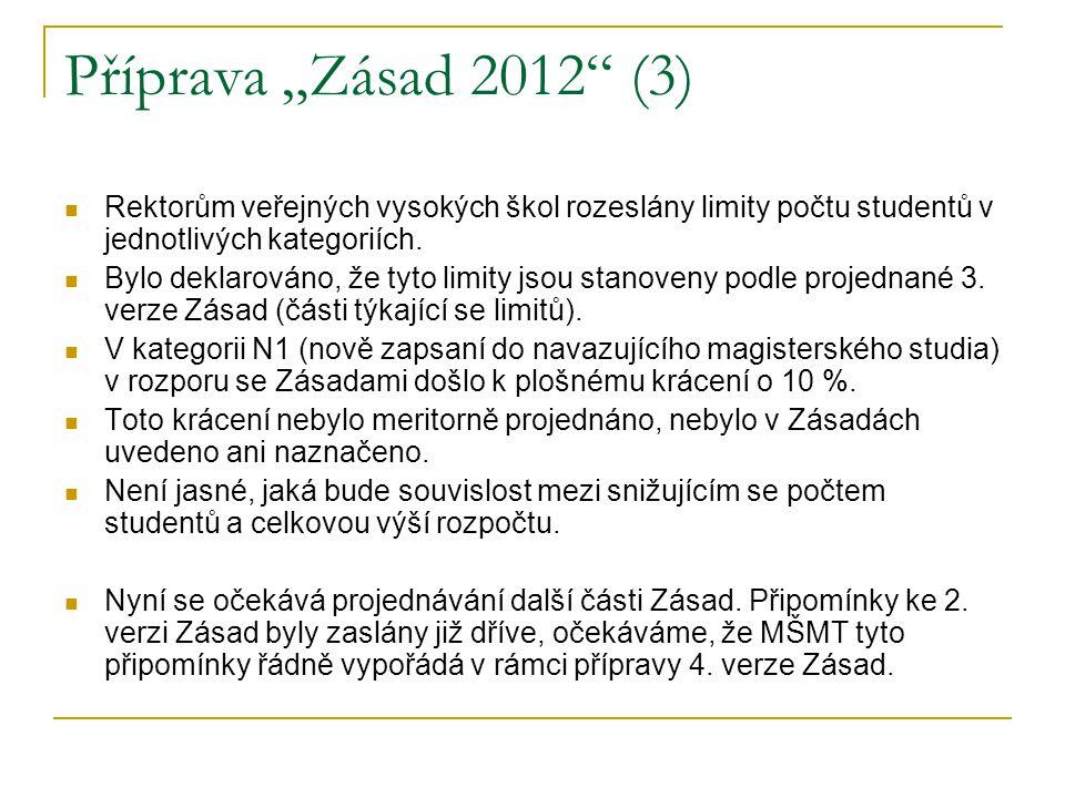 """Příprava """"Zásad 2012"""" (3) Rektorům veřejných vysokých škol rozeslány limity počtu studentů v jednotlivých kategoriích. Bylo deklarováno, že tyto limit"""