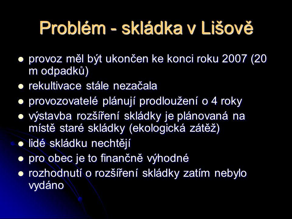 Problém - skládka v Lišově provoz měl být ukončen ke konci roku 2007 (20 m odpadků) provoz měl být ukončen ke konci roku 2007 (20 m odpadků) rekultiva