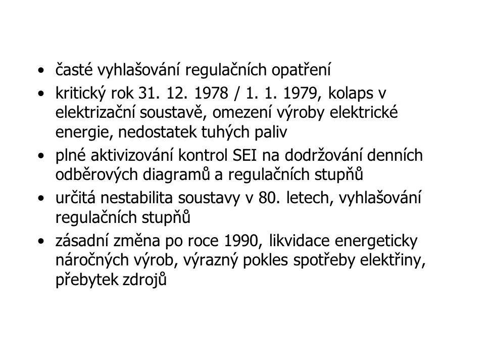 časté vyhlašování regulačních opatření kritický rok 31.