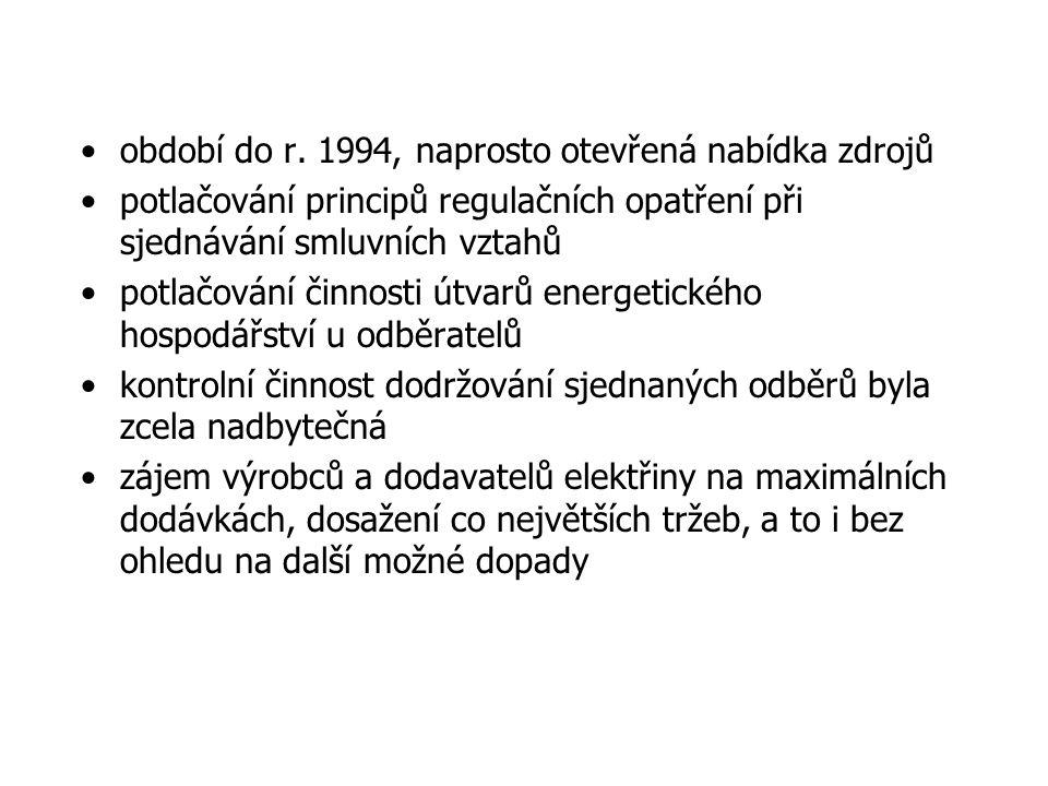 Změny legislativního prostředí zák.č.