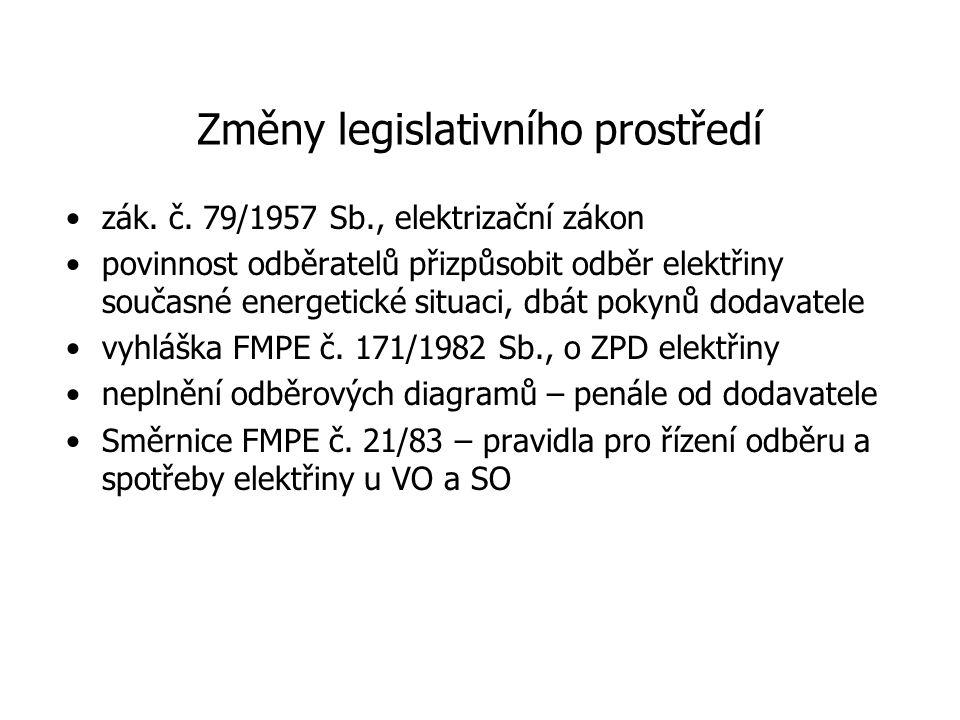 Změny legislativního prostředí zák. č.