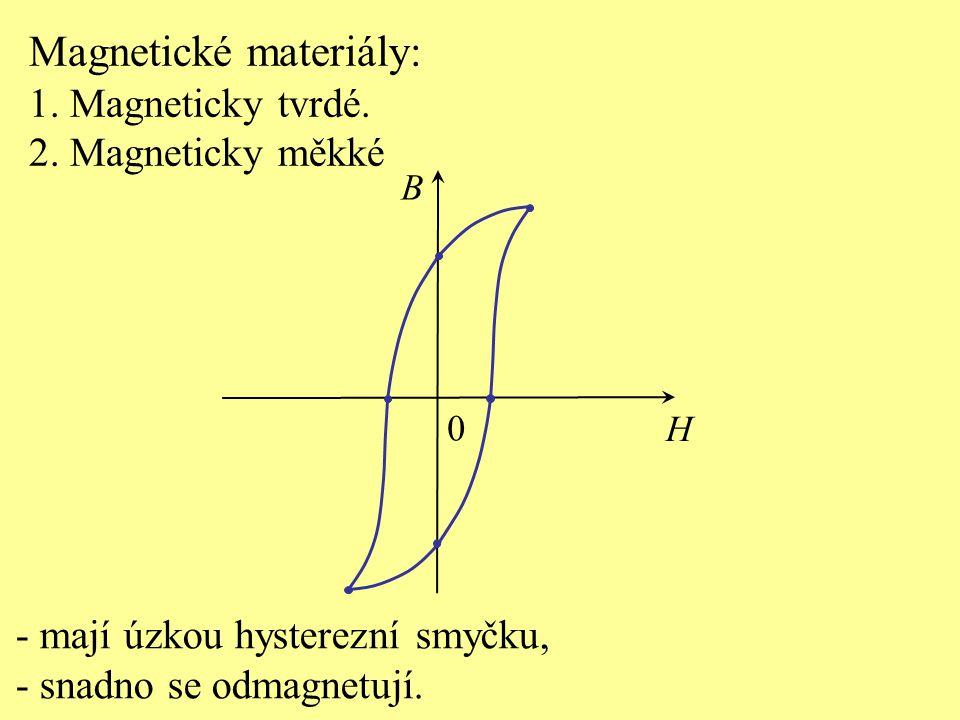 Magnetické materiály: 1. Magneticky tvrdé. 2. Magneticky měkké - mají úzkou hysterezní smyčku, - snadno se odmagnetují. H B 0
