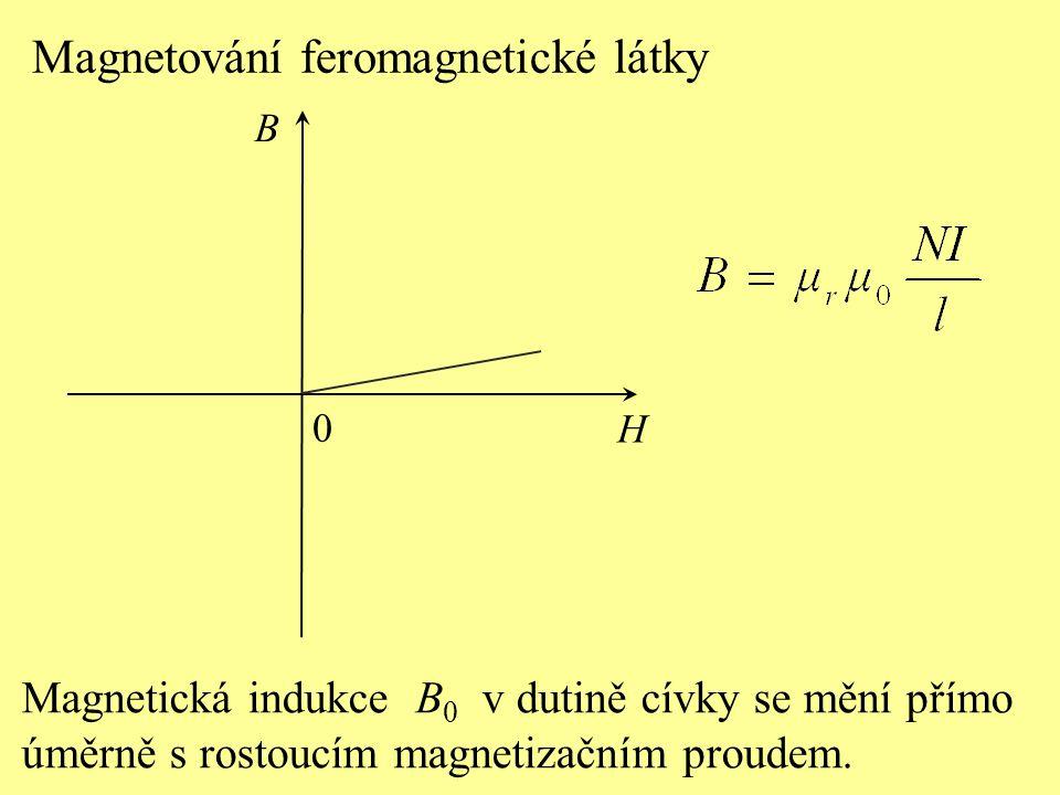 H B 0 Magnetování feromagnetické látky Magnetická indukce B 0 v dutině cívky se mění přímo úměrně s rostoucím magnetizačním proudem.
