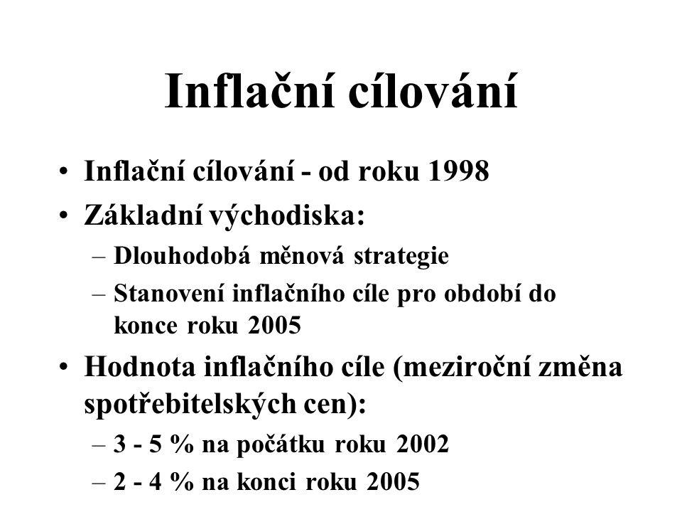 Inflační cílování Inflační cílování - od roku 1998 Základní východiska: –Dlouhodobá měnová strategie –Stanovení inflačního cíle pro období do konce ro