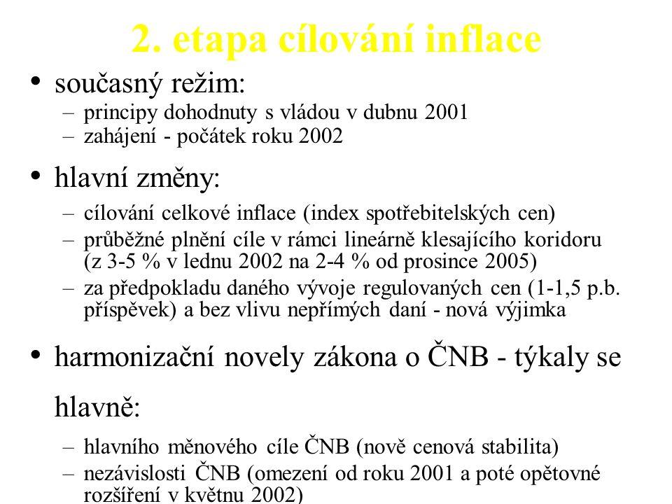 2. etapa cílování inflace současný režim: –principy dohodnuty s vládou v dubnu 2001 –zahájení - počátek roku 2002 hlavní změny: –cílování celkové infl