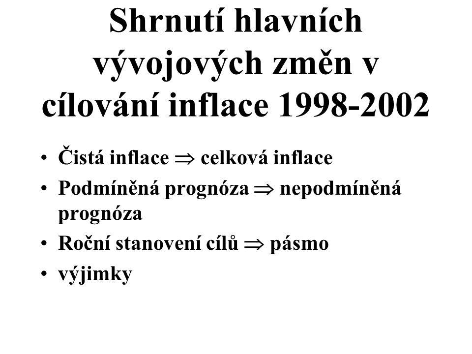 Shrnutí hlavních vývojových změn v cílování inflace 1998-2002 Čistá inflace  celková inflace Podmíněná prognóza  nepodmíněná prognóza Roční stanoven