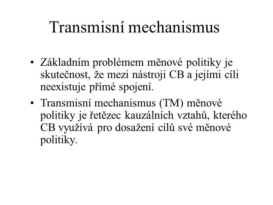 Transmisní mechanismus Základním problémem měnové politiky je skutečnost, že mezi nástroji CB a jejími cíli neexistuje přímé spojení. Transmisní mecha