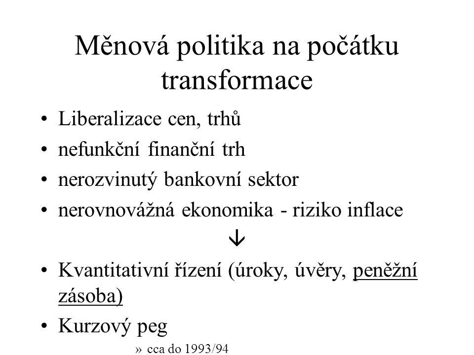 Měnová politika na počátku transformace Liberalizace cen, trhů nefunkční finanční trh nerozvinutý bankovní sektor nerovnovážná ekonomika - riziko infl