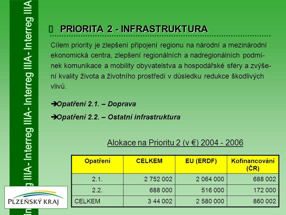  PRIORITA 2 - INFRASTRUKTURA Cílem priority je zlepšení připojení regionu na národní a mezinárodní ekonomická centra, zlepšení regionálních a nadregi