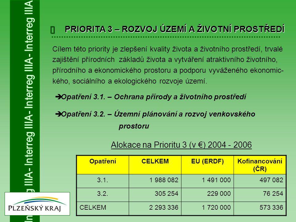  PRIORITA 3 – ROZVOJ ÚZEMÍ A ŽIVOTNÍ PROSTŘEDÍ Cílem této priority je zlepšení kvality života a životního prostředí, trvalé zajištění přírodních zákl