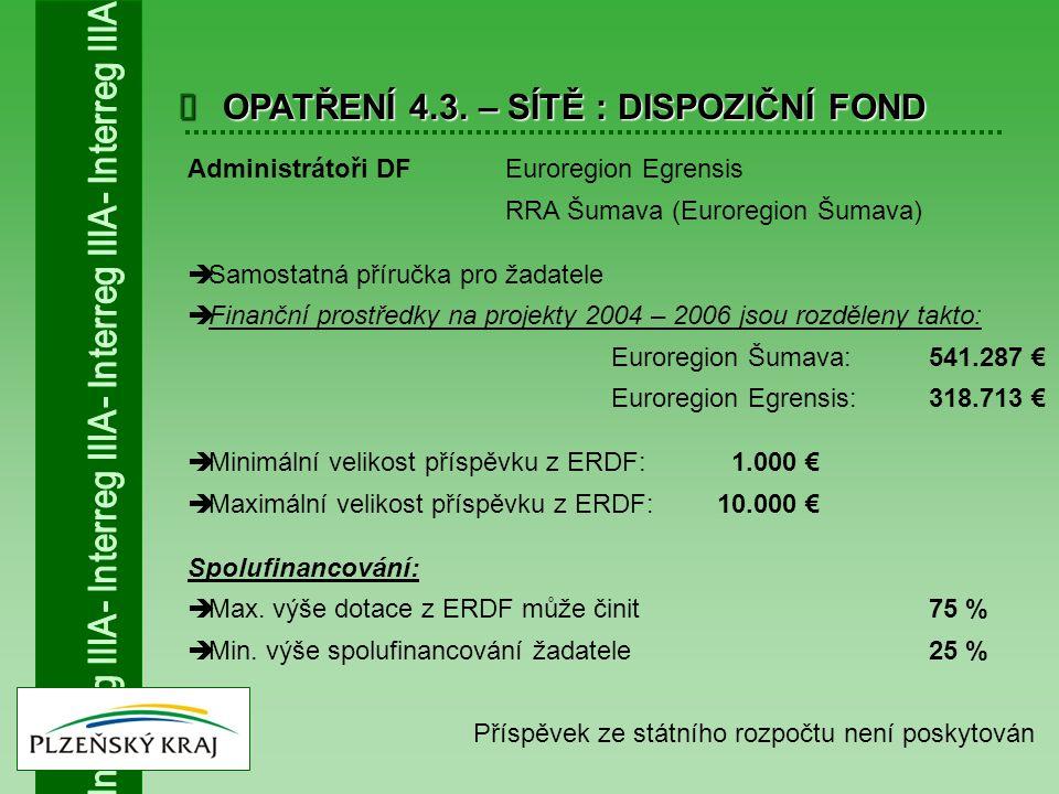  OPATŘENÍ 4.3. – SÍTĚ : DISPOZIČNÍ FOND Administrátoři DF Euroregion Egrensis RRA Šumava (Euroregion Šumava)  Samostatná příručka pro žadatele  Fin