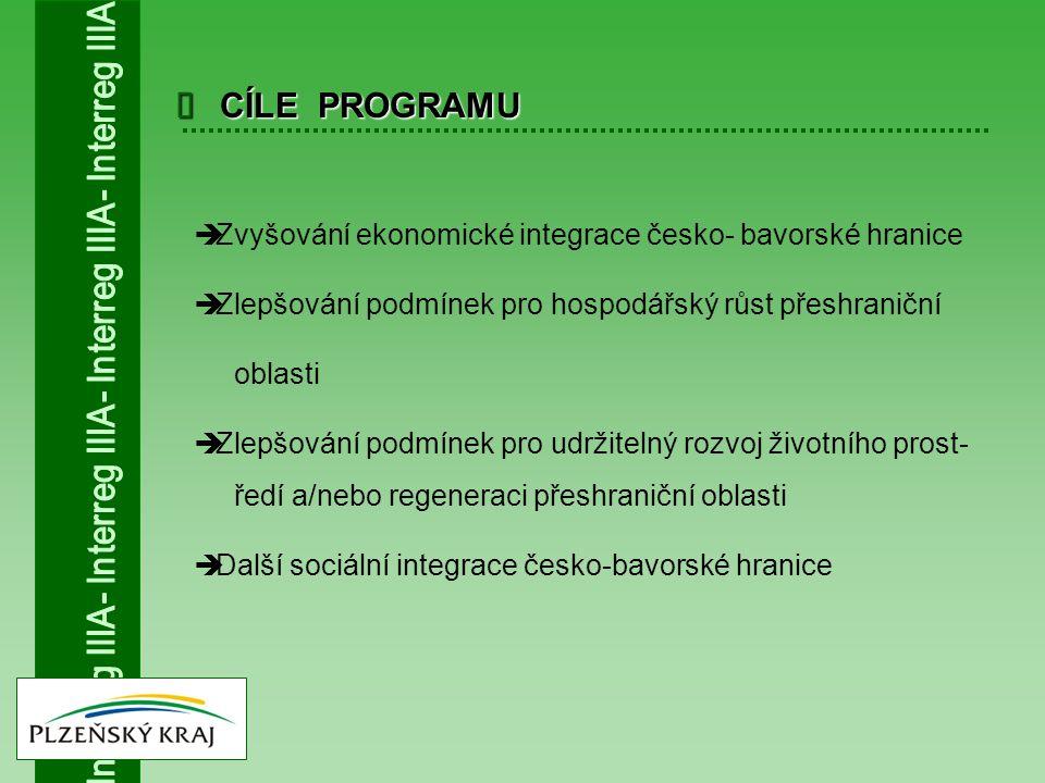  CÍLE PROGRAMU  Zvyšování ekonomické integrace česko- bavorské hranice  Zlepšování podmínek pro hospodářský růst přeshraniční oblasti  Zlepšování