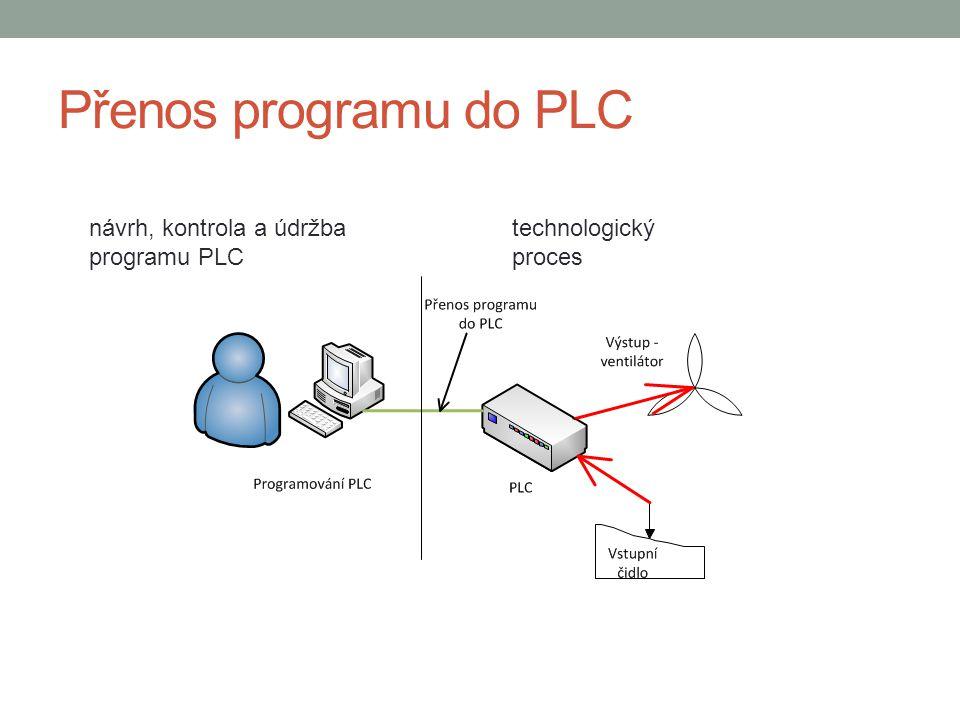 Přenos programu do PLC technologický proces návrh, kontrola a údržba programu PLC
